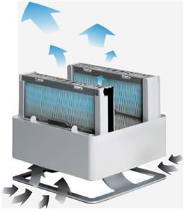 Swizz Style OSKAR Evaporative Humidifier