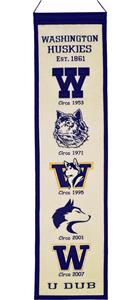 Winning Streak NCAA Washington Heritage Banner
