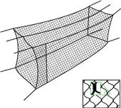 Cimarron Sports Braided #51 Batting Cage Nets