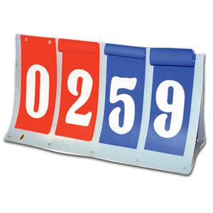 Flip-A-Score Scoreboard (score only, double digit)