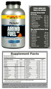 Amino fuel mass