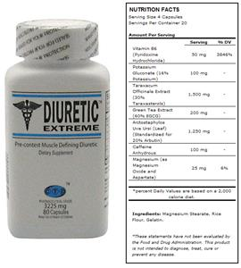 CTD Diuretic Extreme Pre Contest Muscle Defining
