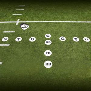 Adams Football Training Offensive Throw Downs Sets