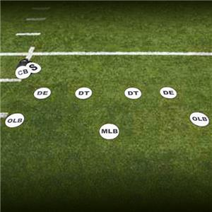 Adams Football Training Defensive Throw Downs Sets