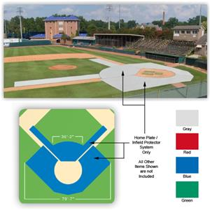 Fisher Baseball Home Plate / Infield Protectors