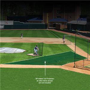 Fisher Baseball BP Infield Turf Protectors