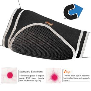 All-Star Adult d3o Football Forearm Crash Pad