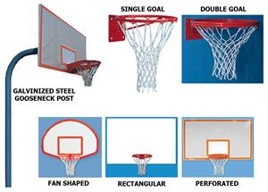 Outdoor Basketball Round Post Units - 3 Styles