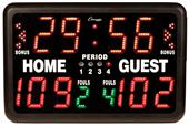 Champion Indoor Tabletop Electronic Scoreboards