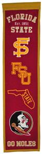 Winning Streak NCAA Florida State Heritage Banner