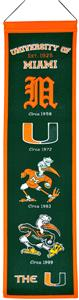 Winning Streak NCAA University of Miami Banner