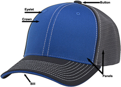 Baseball Cap Diagram