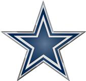 NFL Dallas Cowboys Color Team Emblem